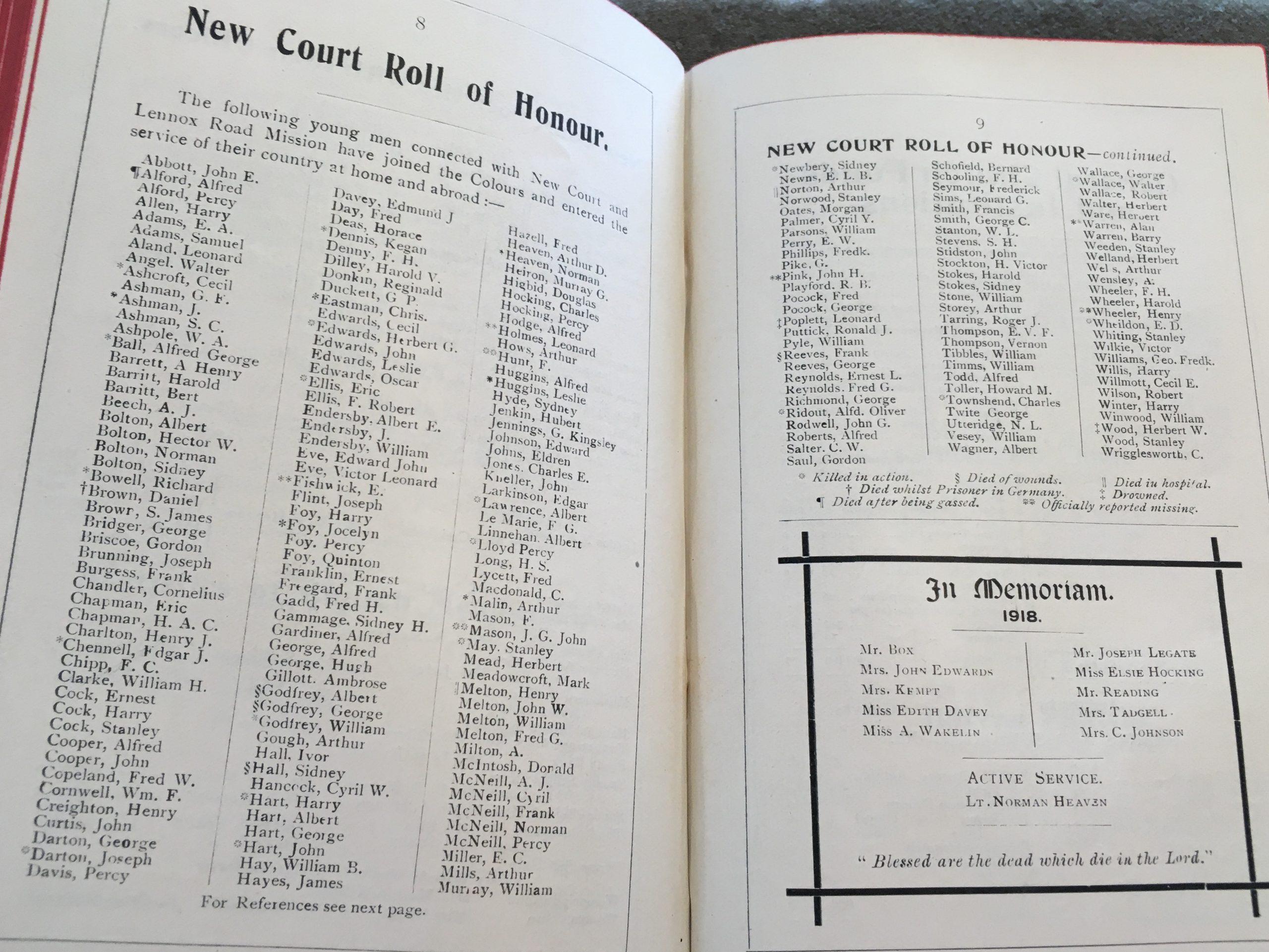 New Court Roll Of Honour, Church Manual 1919 Volume, London Metropolitan Archives